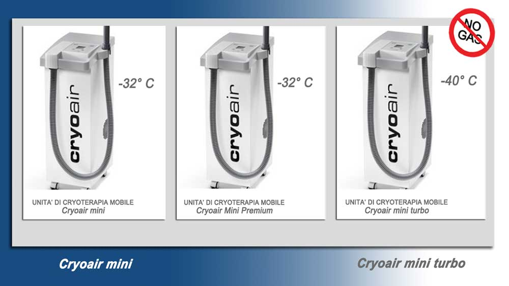 CryoSicura crioterapia sistemica | La prima criosauna elettrica al mondo per crioterapia sistemica. Crioterapia, criosauna, elettrica sicura no azoto feeddo cura medicina| Immagine Cryoair mini Cryoair Premium e Cryoair mini turbo crioterapia localizzata